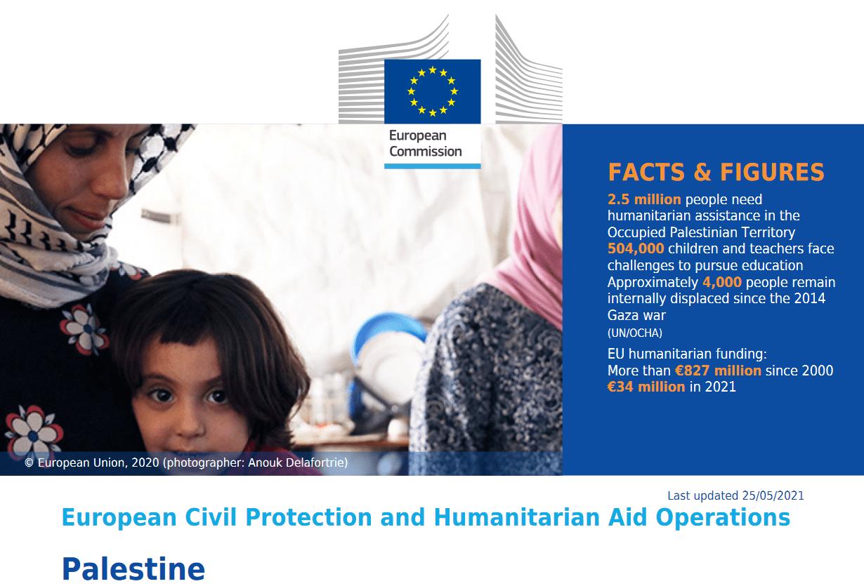 Evropska pomoč za Palestince